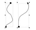 interpolation etape 2